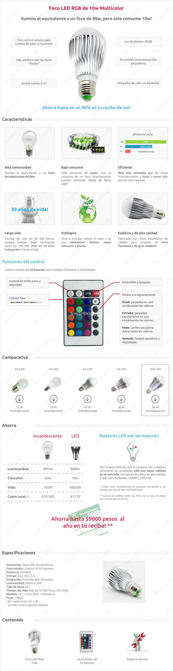 Descripción Foco LED RGB de 10w RGB con control remoto