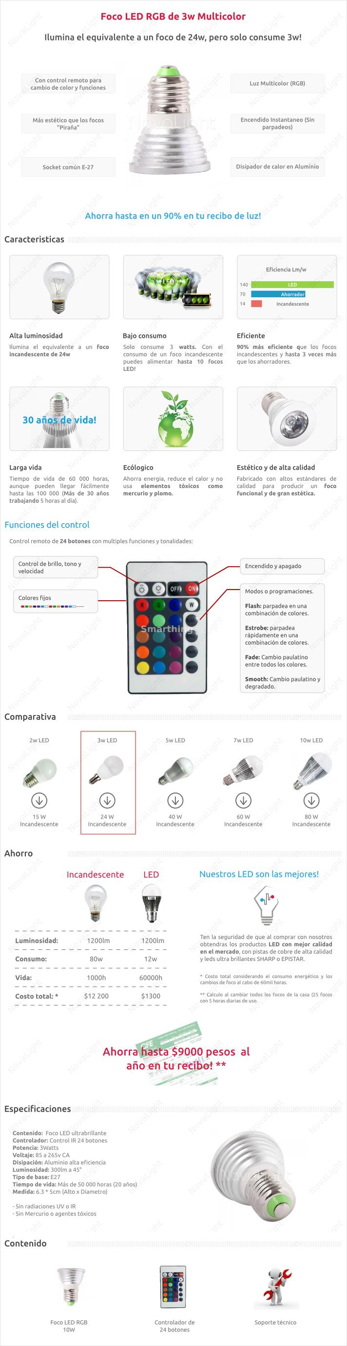 Descripción de lampara LED tipo Spot 3w RGB Multicolor