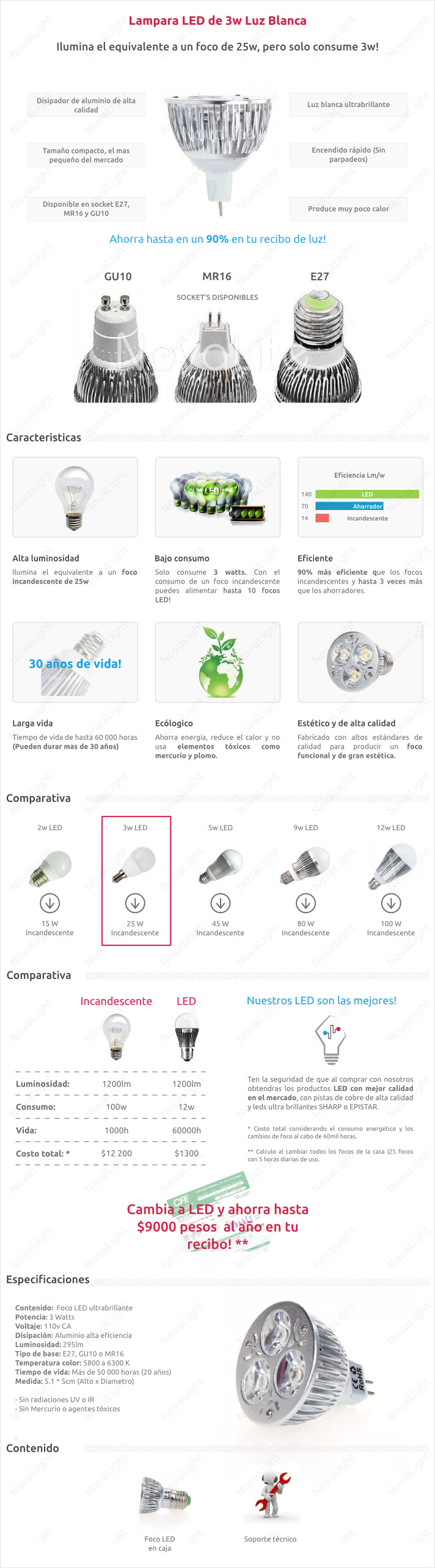 "Descripción de lampara LED tipo ""Spot"" 3w"