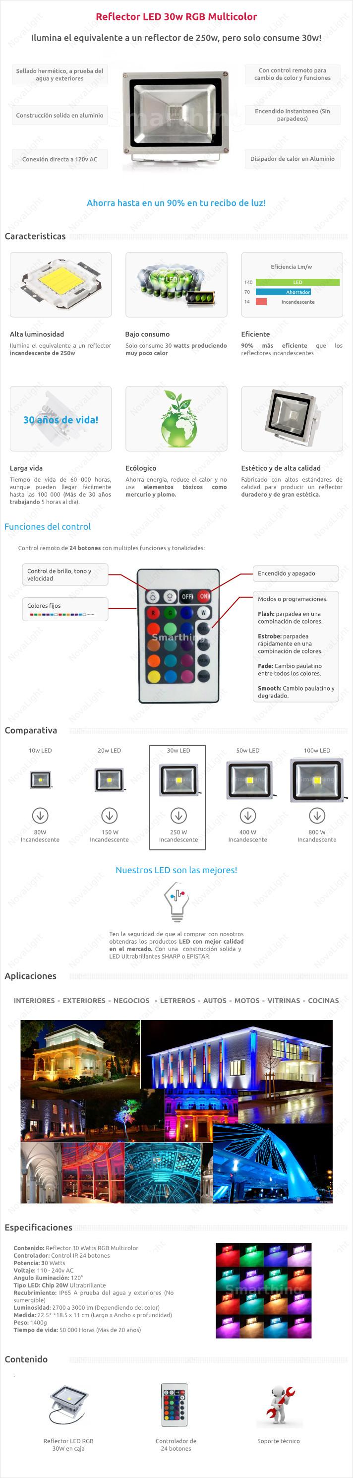 Descripción de reflector LED RGB de 30w con control para cambio de color y de funciones