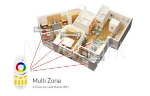 Controlador LED RGB Tactil Caja de Control por Radiofrecuencia