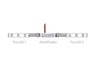 Repite y amplifica la señal de las tiras RGB