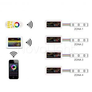 Control de multiples zonas mediante un celular o tablet