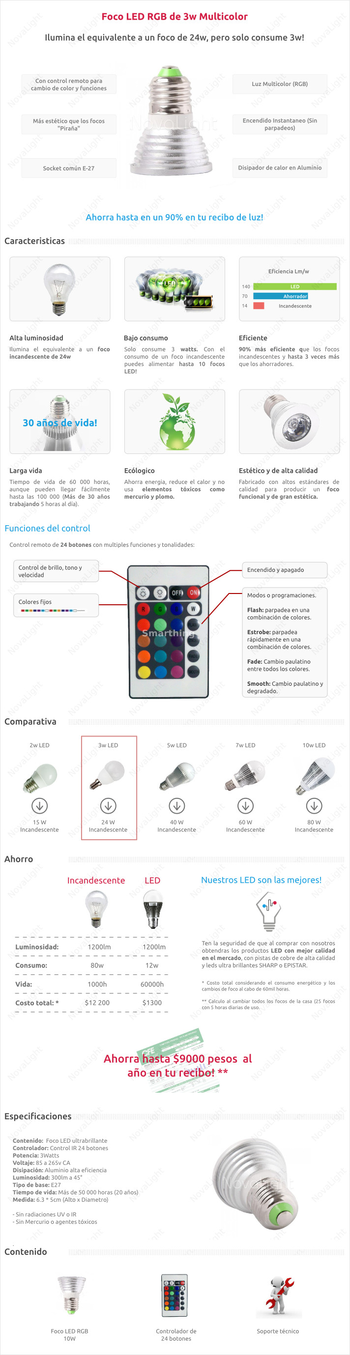 Descripción de lampara LED tipo Spot 3w RGB Multicolor