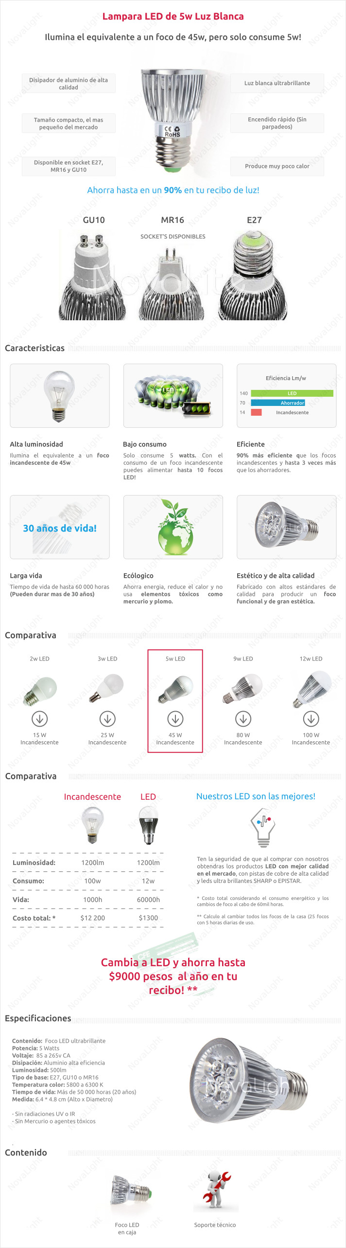 Descripción de lampara LED tipo Spot 5w