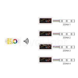 Controlador LED RGB Tactil Conexión con tira