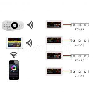 Permite conectar hasta 4 controladores y al modulo wifi
