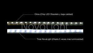 Comparativa de Manguera LED de alto brillo 5730 con otras opciones 127v